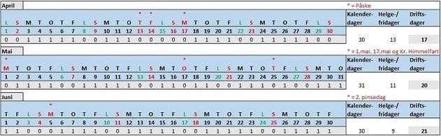 beregning_avtalte_dagsverk_eksempel_1_small.jpg