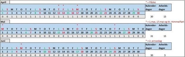 beregning_avtalte_dagsverk_eksempel_2_small.jpg